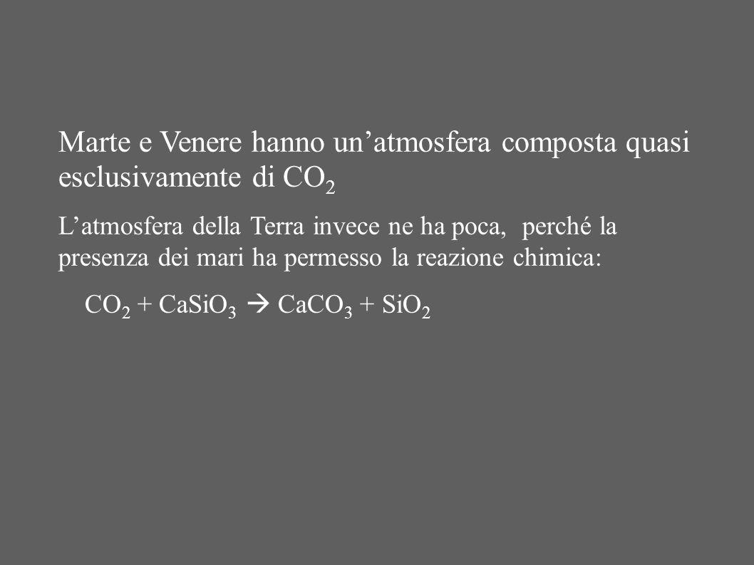 Marte e Venere hanno unatmosfera composta quasi esclusivamente di CO 2 Latmosfera della Terra invece ne ha poca, perché la presenza dei mari ha permes