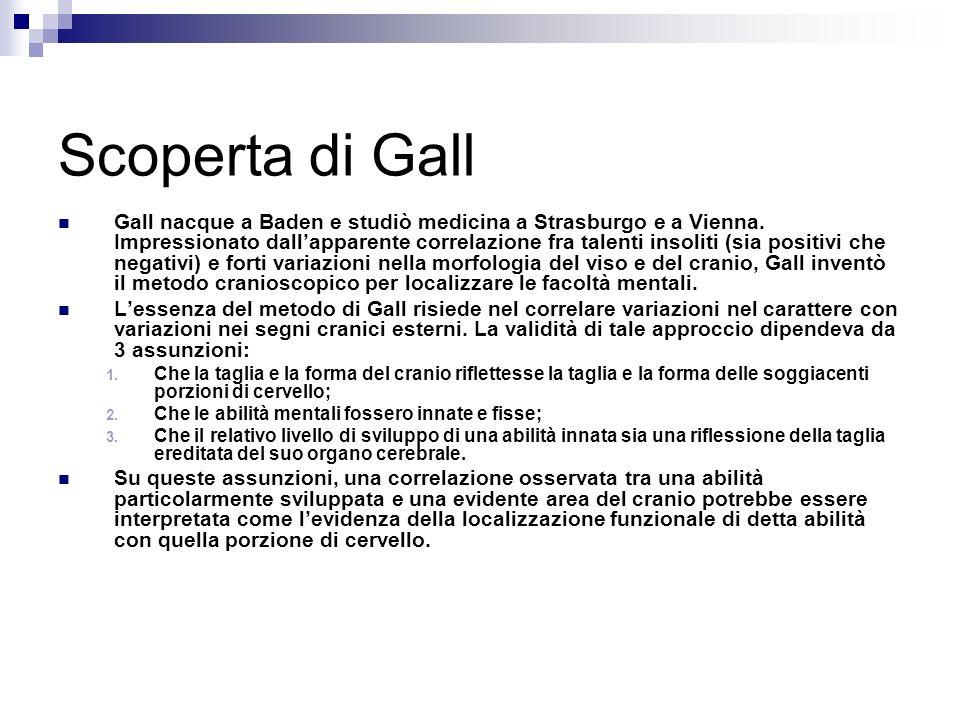 Gall (1758-1828) La localizzazione funzionale, ovvero la nozione che specifici processi mentali siano correlati con regioni specifiche del cervello e il tentativo di stabilire tale localizzazione per mezzo di osservazioni empiriche furono acquisizioni del 19° secolo.