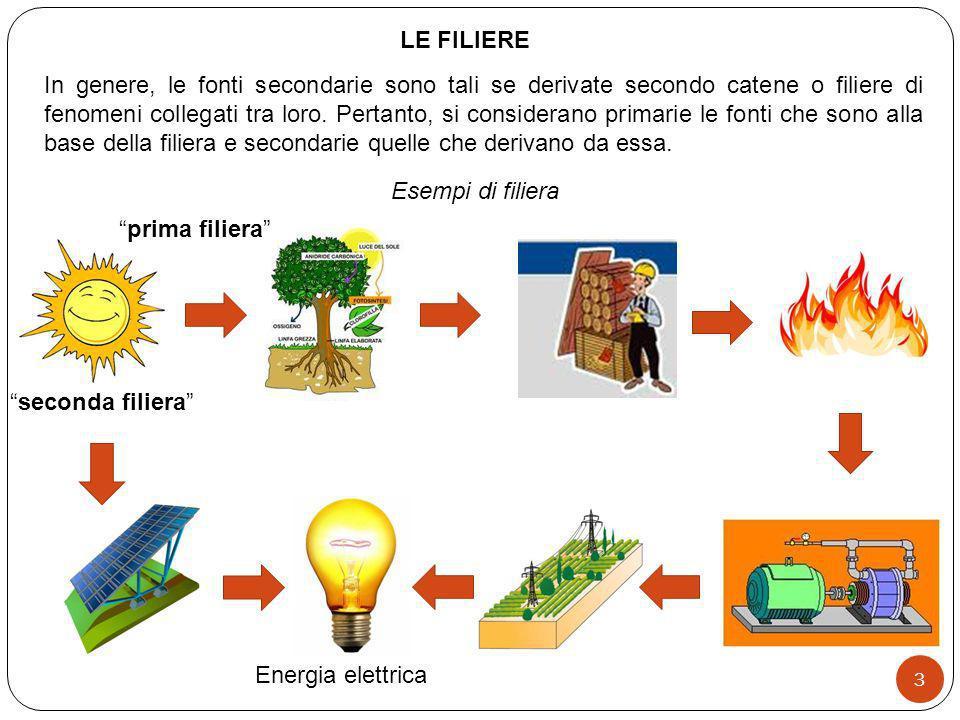 3 In genere, le fonti secondarie sono tali se derivate secondo catene o filiere di fenomeni collegati tra loro. Pertanto, si considerano primarie le f