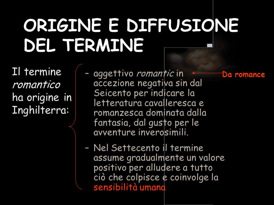 ORIGINE E DIFFUSIONE DEL TERMINE –aggettivo romantic in accezione negativa sin dal Seicento per indicare la letteratura cavalleresca e romanzesca domi