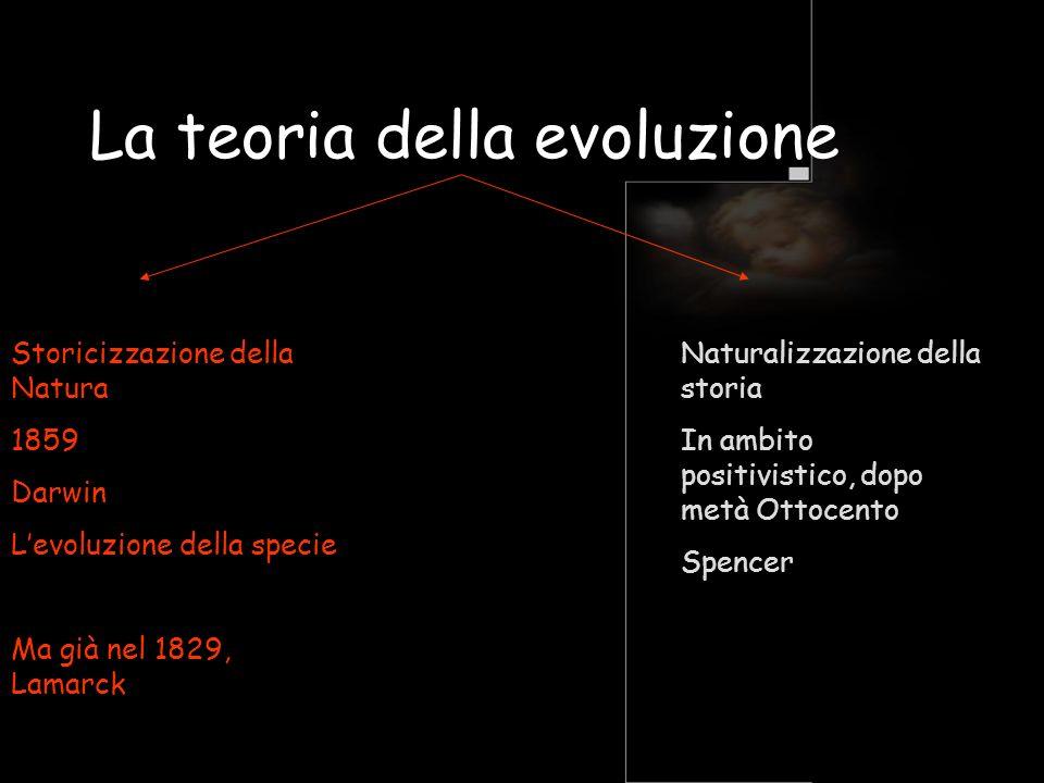 La teoria della evoluzione Storicizzazione della Natura 1859 Darwin Levoluzione della specie Ma già nel 1829, Lamarck Naturalizzazione della storia In