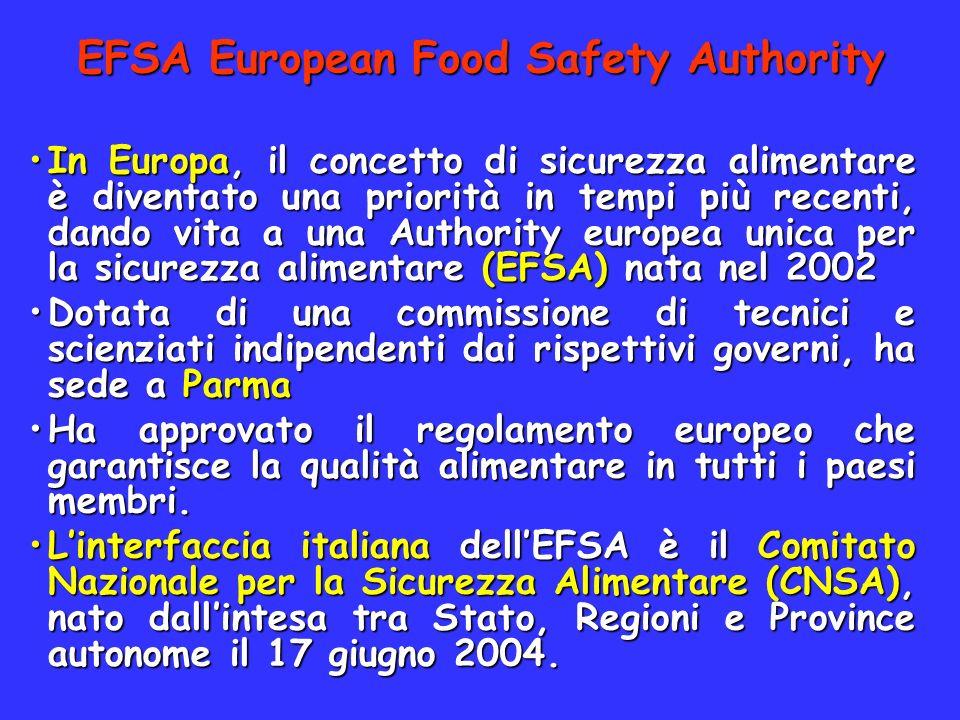 EFSA European Food Safety Authority In Europa, il concetto di sicurezza alimentare è diventato una priorità in tempi più recenti, dando vita a una Aut