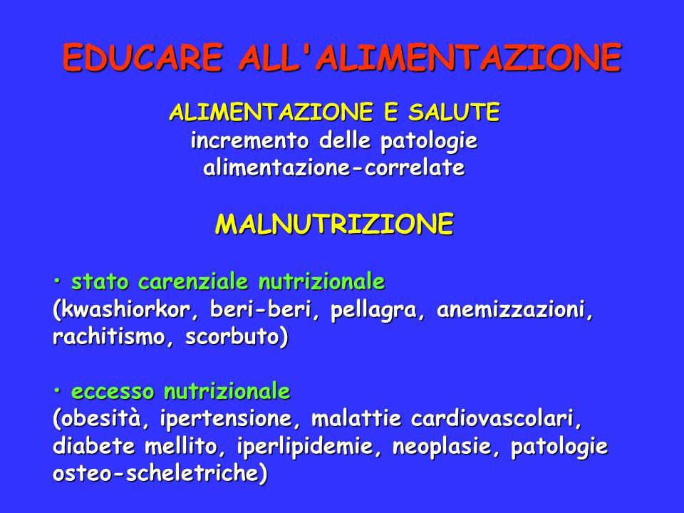 EDUCARE ALL'ALIMENTAZIONE ALIMENTAZIONE E SALUTE incremento delle patologie alimentazione-correlateMALNUTRIZIONE stato carenziale nutrizionale stato c