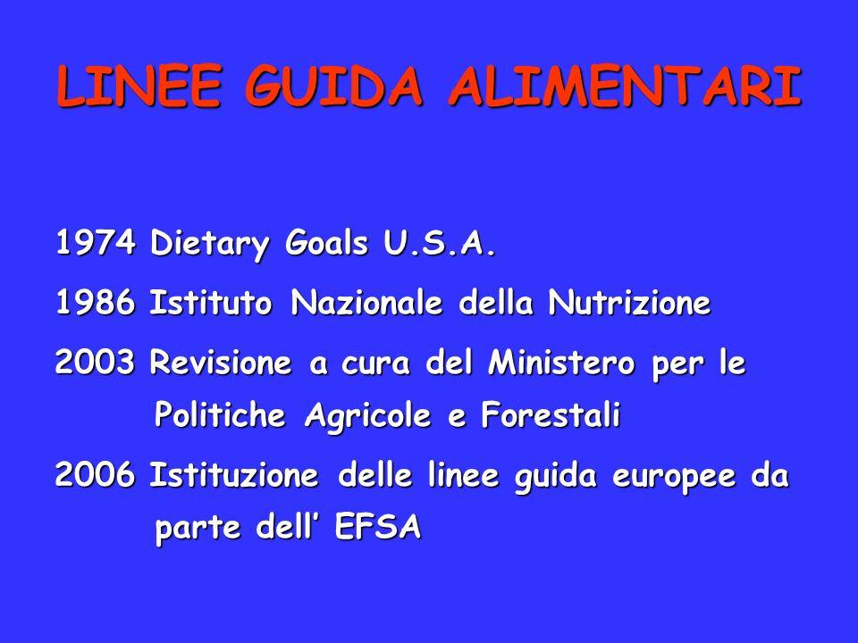 LINEE GUIDA ALIMENTARI 1974 Dietary Goals U.S.A. 1986 Istituto Nazionale della Nutrizione 2003 Revisione a cura del Ministero per le Politiche Agricol