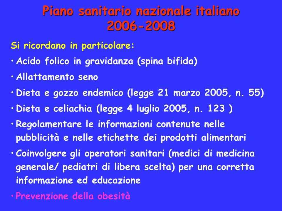 Piano sanitario nazionale italiano 2006-2008 Si ricordano in particolare: Acido folico in gravidanza (spina bifida) Allattamento seno Dieta e gozzo en