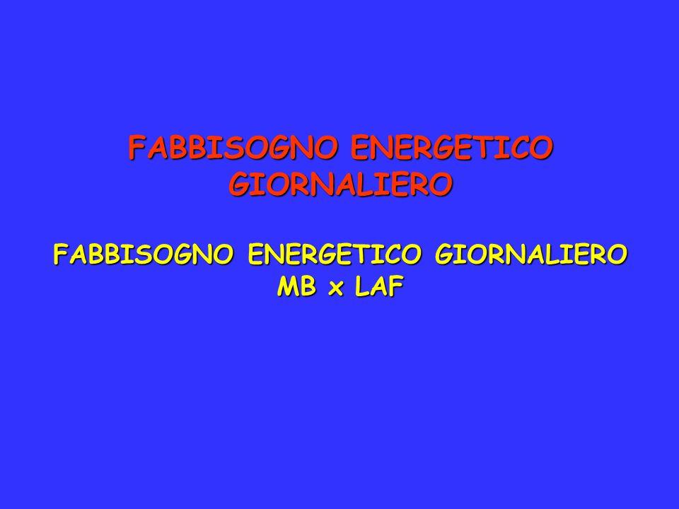 FABBISOGNO ENERGETICO GIORNALIERO MB x LAF