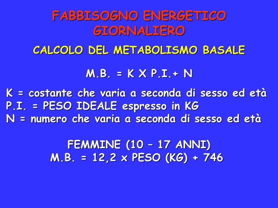 CALCOLO DEL METABOLISMO BASALE M.B. = K X P.I.+ N K = costante che varia a seconda di sesso ed età P.I. = PESO IDEALE espresso in KG N = numero che va