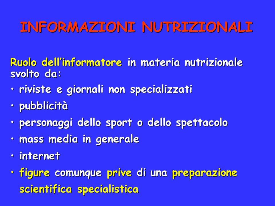 INFORMAZIONI NUTRIZIONALI Ruolo dellinformatore in materia nutrizionale svolto da: riviste e giornali non specializzati riviste e giornali non special