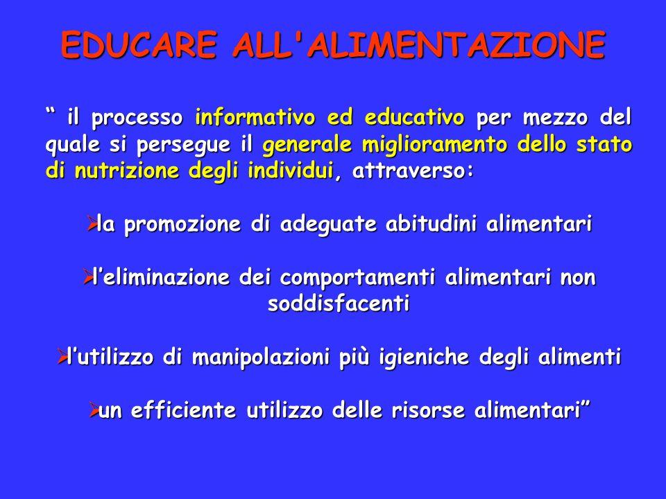 EDUCARE ALL'ALIMENTAZIONE il processo informativo ed educativo per mezzo del quale si persegue il generale miglioramento dello stato di nutrizione deg