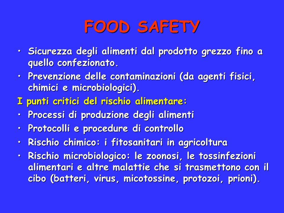FOOD SAFETY Sicurezza degli alimenti dal prodotto grezzo fino a quello confezionato.Sicurezza degli alimenti dal prodotto grezzo fino a quello confezi