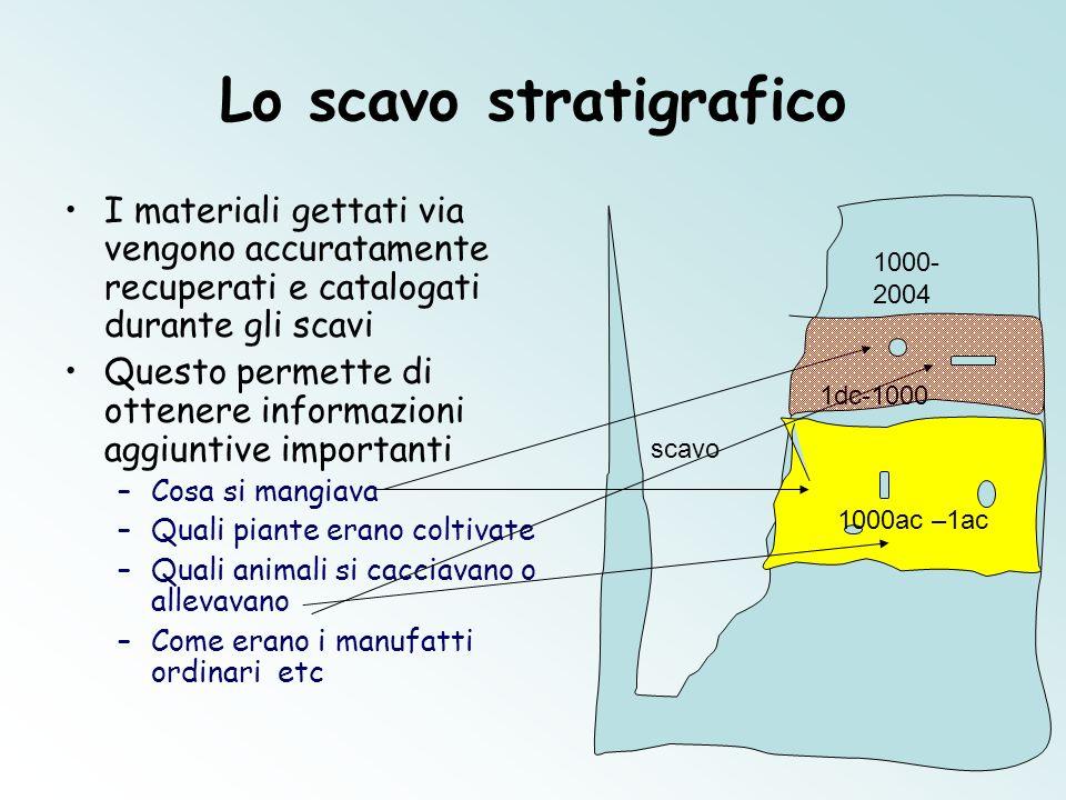 Lo scavo stratigrafico I materiali gettati via vengono accuratamente recuperati e catalogati durante gli scavi Questo permette di ottenere informazion