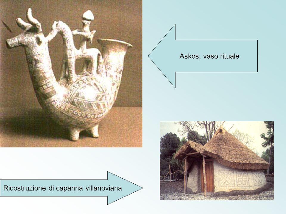 Askos, vaso rituale Ricostruzione di capanna villanoviana