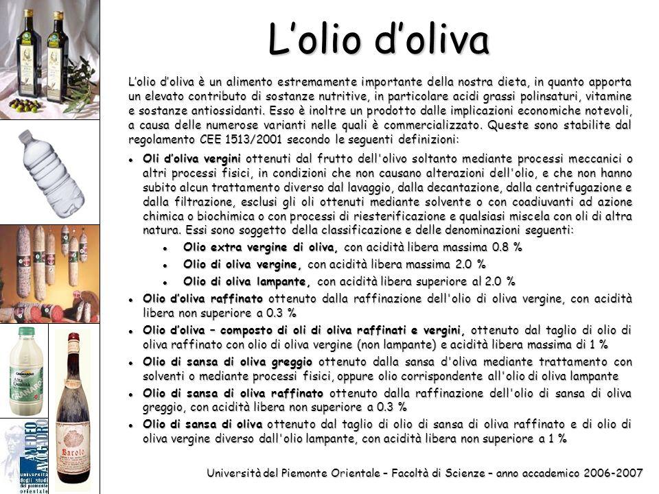 Università del Piemonte Orientale – Facoltà di Scienze – anno accademico 2006-2007 Lolio doliva Lolio doliva è un alimento estremamente importante della nostra dieta, in quanto apporta un elevato contributo di sostanze nutritive, in particolare acidi grassi polinsaturi, vitamine e sostanze antiossidanti.