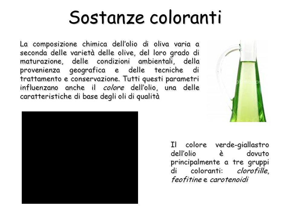 Sostanze coloranti La composizione chimica dellolio di oliva varia a seconda delle varietà delle olive, del loro grado di maturazione, delle condizioni ambientali, della provenienza geografica e delle tecniche di trattamento e conservazione.