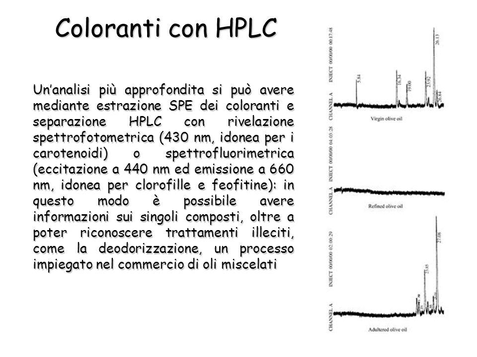 Coloranti con HPLC Unanalisi più approfondita si può avere mediante estrazione SPE dei coloranti e separazione HPLC con rivelazione spettrofotometrica (430 nm, idonea per i carotenoidi) o spettrofluorimetrica (eccitazione a 440 nm ed emissione a 660 nm, idonea per clorofille e feofitine): in questo modo è possibile avere informazioni sui singoli composti, oltre a poter riconoscere trattamenti illeciti, come la deodorizzazione, un processo impiegato nel commercio di oli miscelati