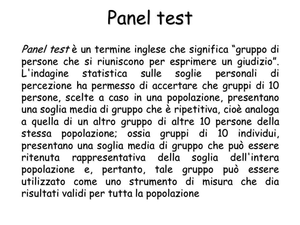 Panel test Panel test è un termine inglese che significa gruppo di persone che si riuniscono per esprimere un giudizio.