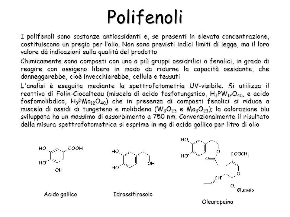 Polifenoli I polifenoli sono sostanze antiossidanti e, se presenti in elevata concentrazione, costituiscono un pregio per lolio.