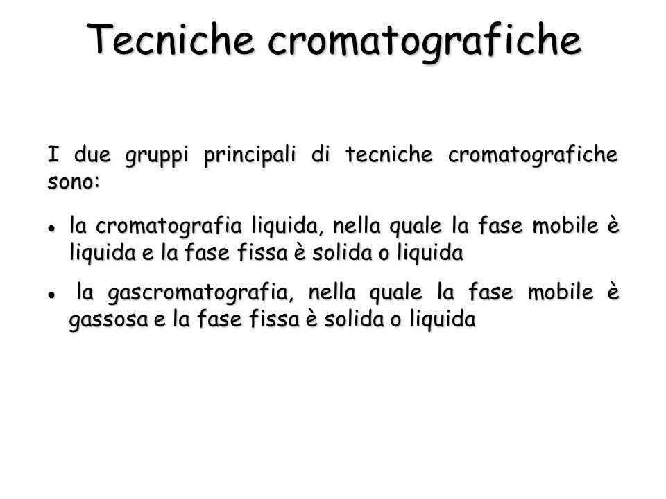 Tecniche cromatografiche I due gruppi principali di tecniche cromatografiche sono: la cromatografia liquida, nella quale la fase mobile è liquida e la fase fissa è solida o liquida la cromatografia liquida, nella quale la fase mobile è liquida e la fase fissa è solida o liquida la gascromatografia, nella quale la fase mobile è gassosa e la fase fissa è solida o liquida la gascromatografia, nella quale la fase mobile è gassosa e la fase fissa è solida o liquida