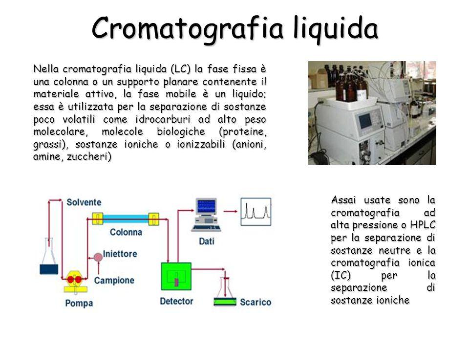 Nella cromatografia liquida (LC) la fase fissa è una colonna o un supporto planare contenente il materiale attivo, la fase mobile è un liquido; essa è utilizzata per la separazione di sostanze poco volatili come idrocarburi ad alto peso molecolare, molecole biologiche (proteine, grassi), sostanze ioniche o ionizzabili (anioni, amine, zuccheri) Cromatografia liquida Assai usate sono la cromatografia ad alta pressione o HPLC per la separazione di sostanze neutre e la cromatografia ionica (IC) per la separazione di sostanze ioniche