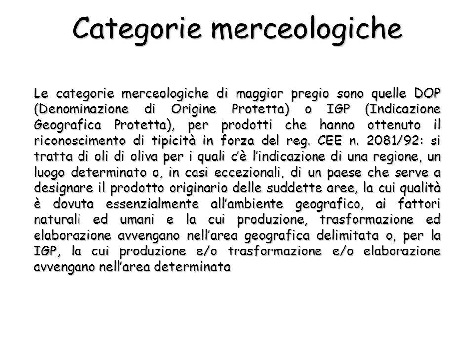 Categorie merceologiche Le categorie merceologiche di maggior pregio sono quelle DOP (Denominazione di Origine Protetta) o IGP (Indicazione Geografica Protetta), per prodotti che hanno ottenuto il riconoscimento di tipicità in forza del reg.