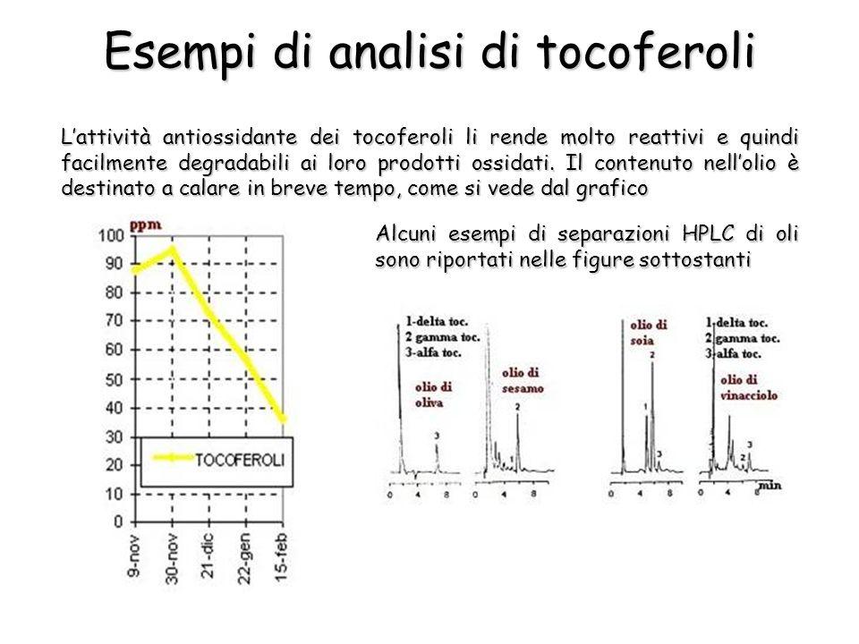 Esempi di analisi di tocoferoli Lattività antiossidante dei tocoferoli li rende molto reattivi e quindi facilmente degradabili ai loro prodotti ossidati.