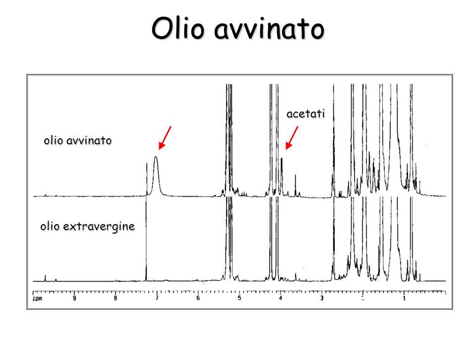 olio avvinato olio extravergine Olio avvinato acetati