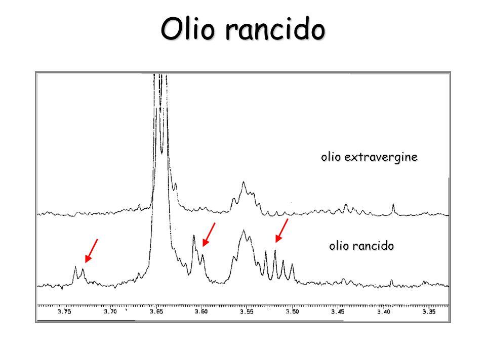 olio extravergine olio rancido Olio rancido