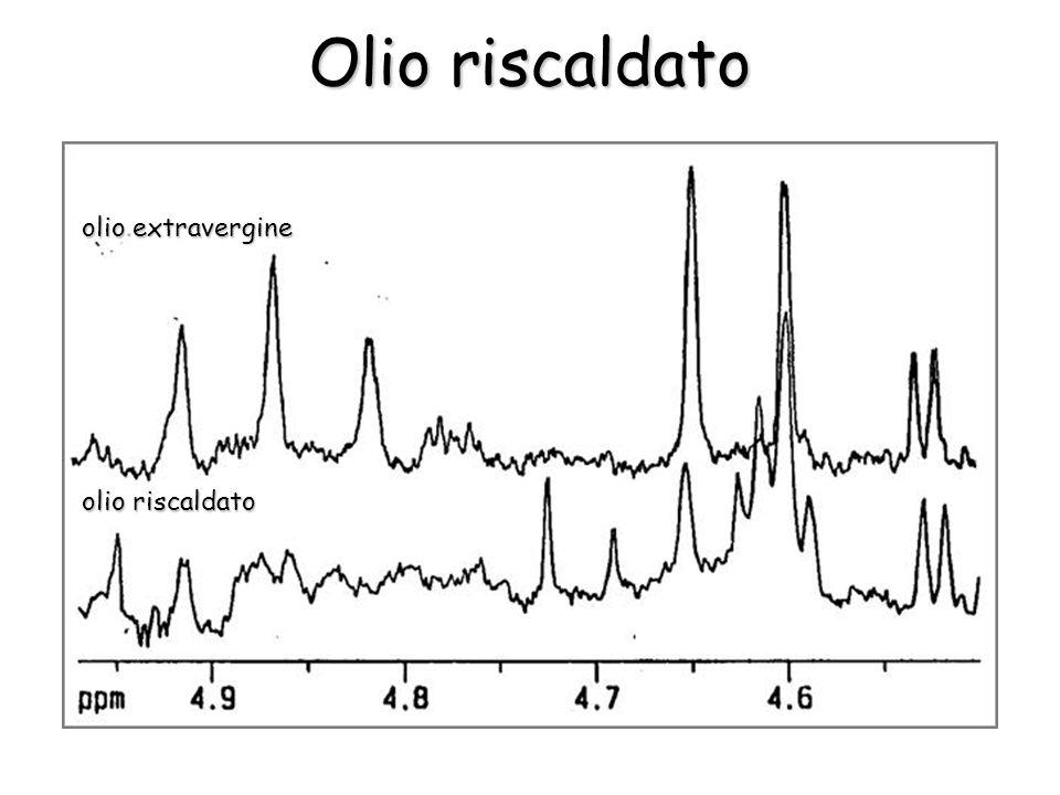 olio extravergine olio riscaldato Olio riscaldato