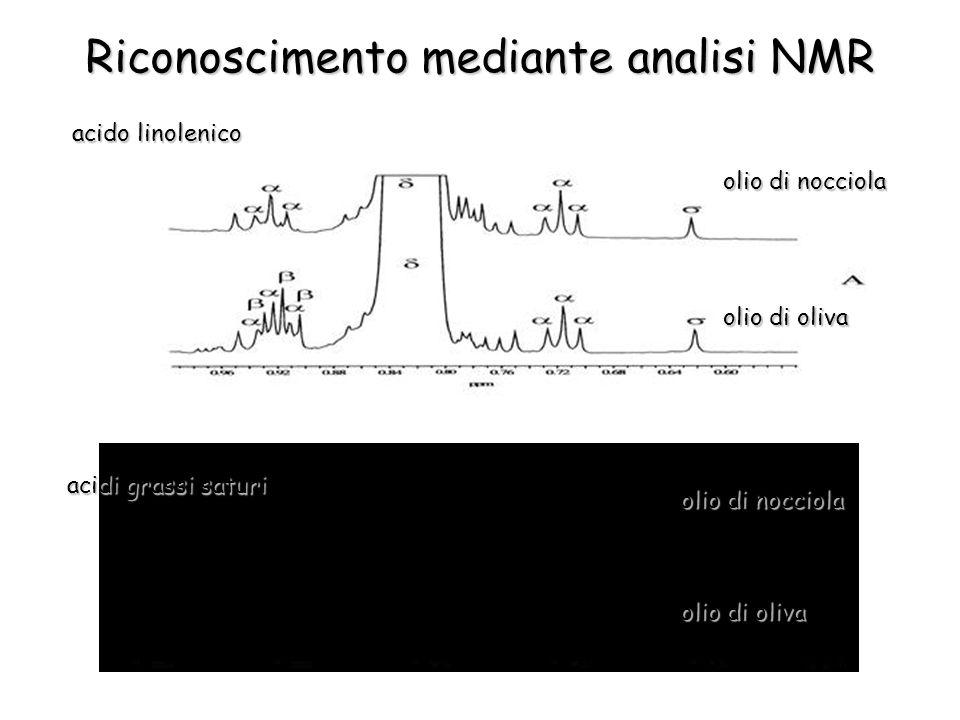 Riconoscimento mediante analisi NMR * olio di nocciola acidi grassi saturi acido linolenico olio di oliva olio di nocciola