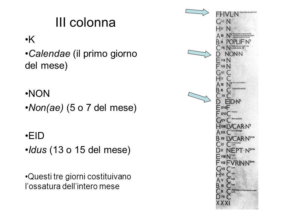 III colonna K Calendae (il primo giorno del mese) NON Non(ae) (5 o 7 del mese) EID Idus (13 o 15 del mese) Questi tre giorni costituivano lossatura dellintero mese