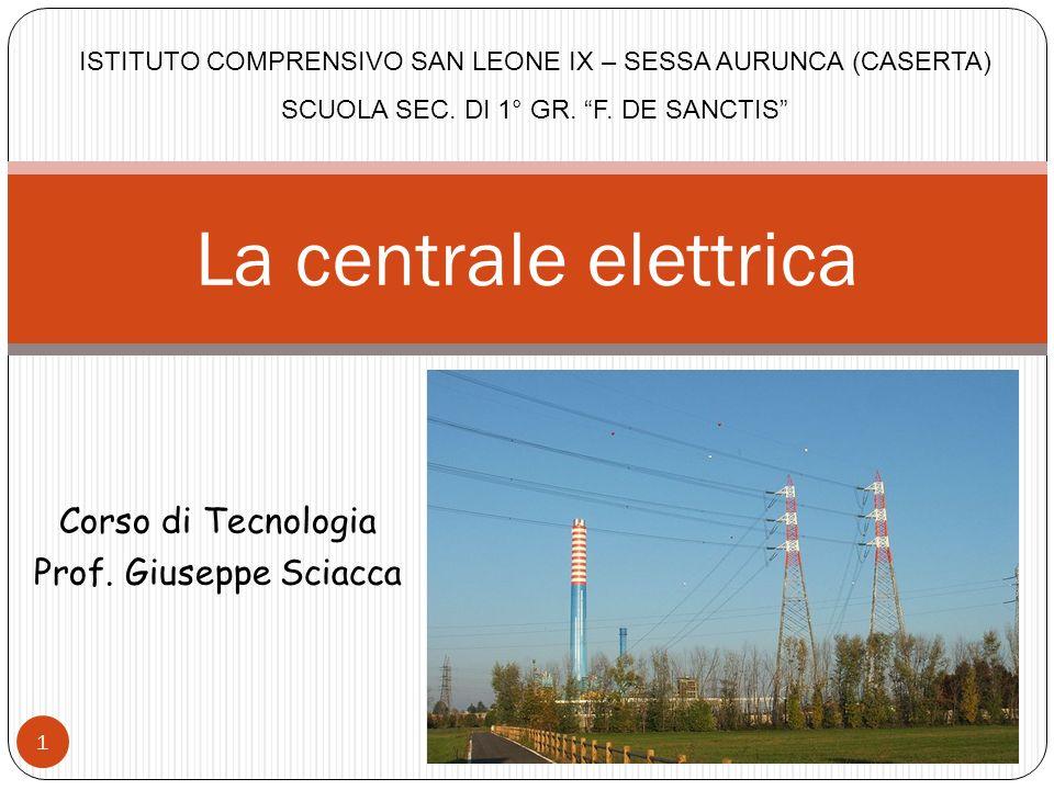 La centrale elettrica ISTITUTO COMPRENSIVO SAN LEONE IX – SESSA AURUNCA (CASERTA) SCUOLA SEC.