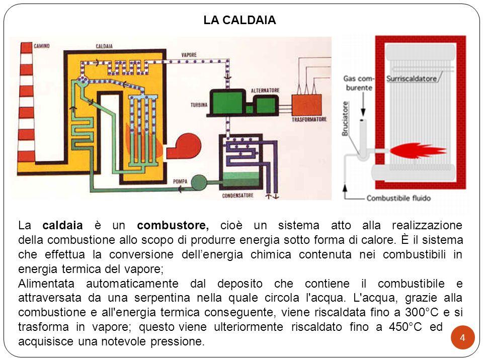 LA CALDAIA La caldaia è un combustore, cioè un sistema atto alla realizzazione della combustione allo scopo di produrre energia sotto forma di calore.