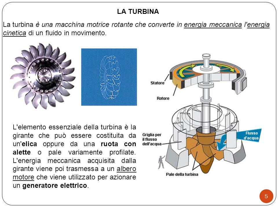 IL GENERATORE (ALTERNATORE) Il generatore di corrente alternata o alternatore, trasforma l energia meccanica prodotta dalla turbina in energia elettrica, sfruttando il fenomeno dell induzione elettromagnetica (cioè la produzione di corrente elettrica in un conduttore per azione di un campo magnetico in movimento).