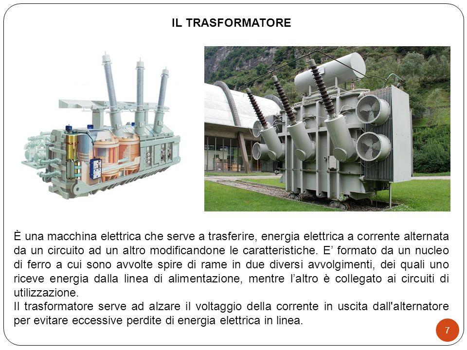 IL TRASFORMATORE È una macchina elettrica che serve a trasferire, energia elettrica a corrente alternata da un circuito ad un altro modificandone le caratteristiche.