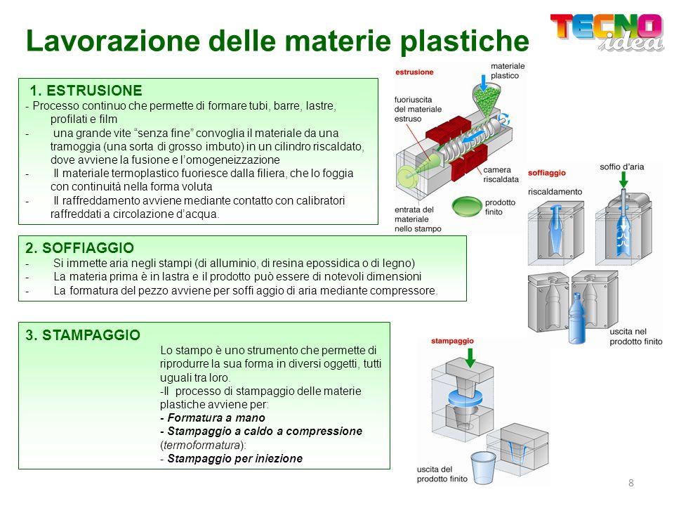 Lavorazione delle materie plastiche 1. ESTRUSIONE - Processo continuo che permette di formare tubi, barre, lastre, profilati e film - una grande vite