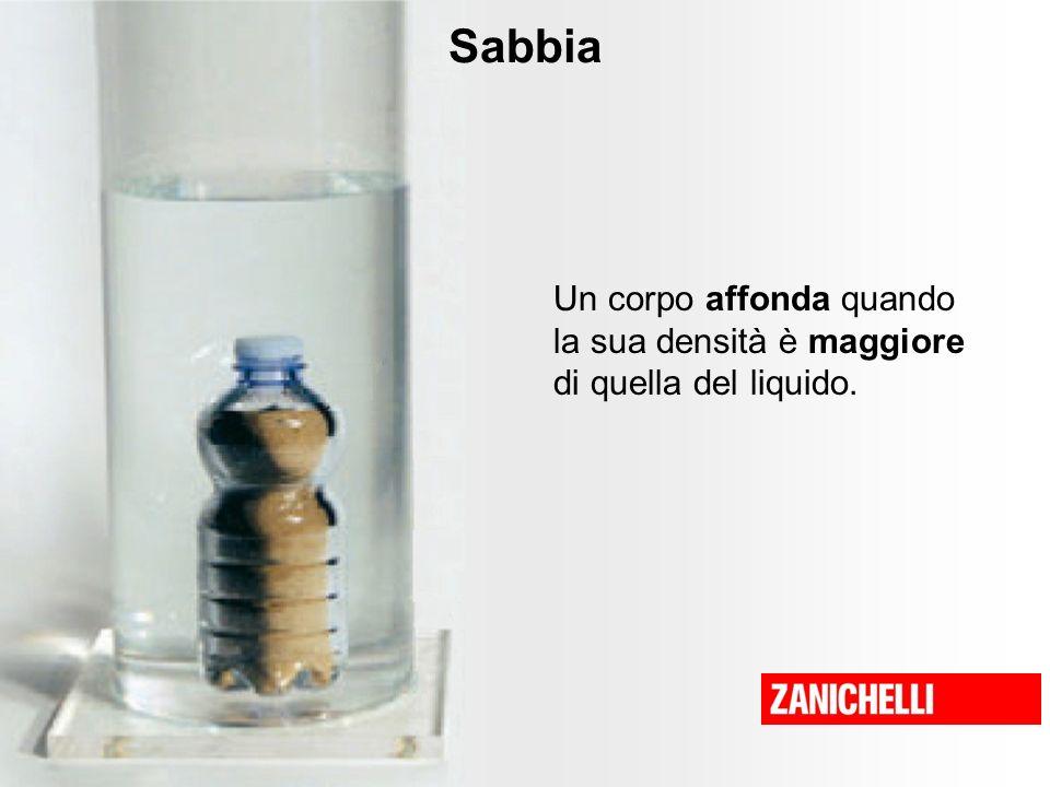 Sabbia Un corpo affonda quando la sua densità è maggiore di quella del liquido.
