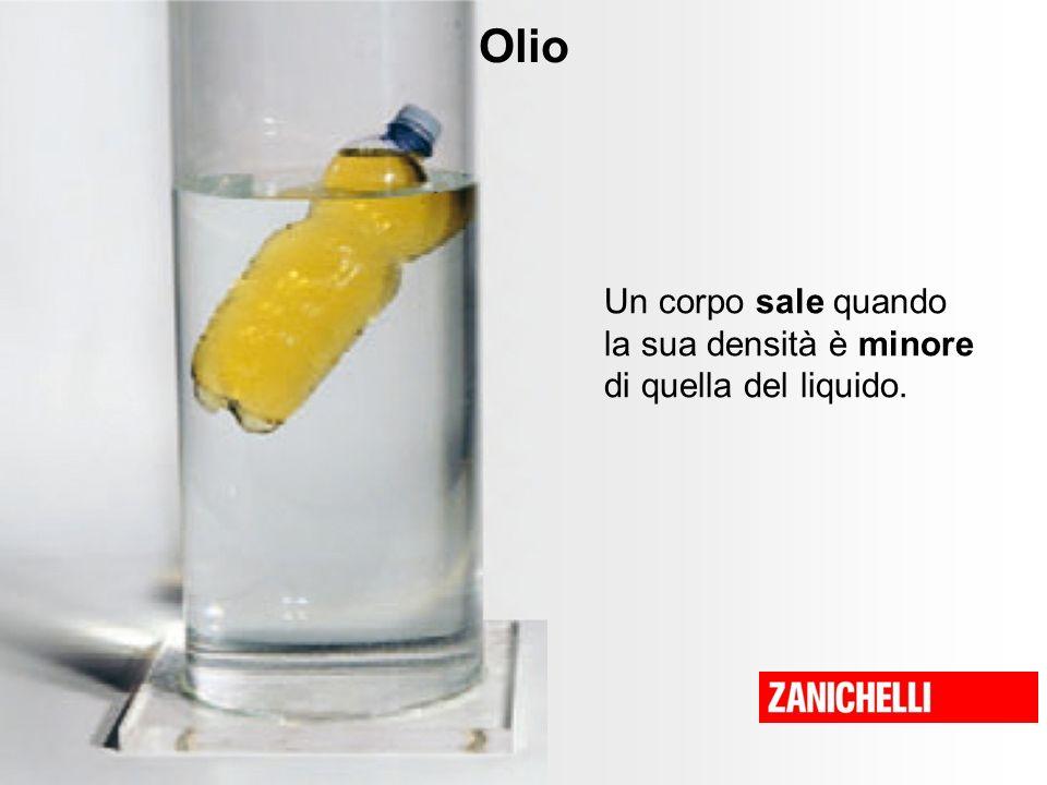 Olio Un corpo sale quando la sua densità è minore di quella del liquido.