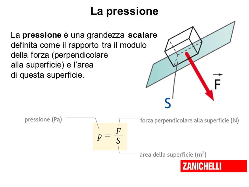 La pressione La pressione è una grandezza scalare definita come il rapporto tra il modulo della forza (perpendicolare alla superficie) e larea di ques