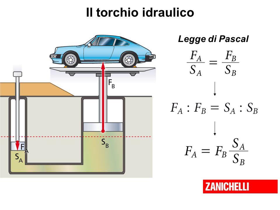 La variazione della pressione atmosferica La pressione atmosferica diminuisce con laumentare dellaltitudine, perché diminuisce il peso della colonna daria che ci sovrasta.