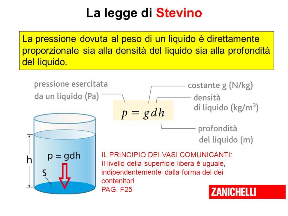 La legge di Stevino La pressione dovuta al peso di un liquido è direttamente proporzionale sia alla densità del liquido sia alla profondità del liquid