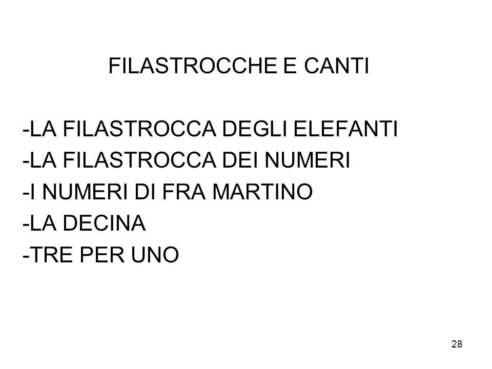 Famoso TESINA PER L'ANNO DI PROVA - ppt video online scaricare BU19