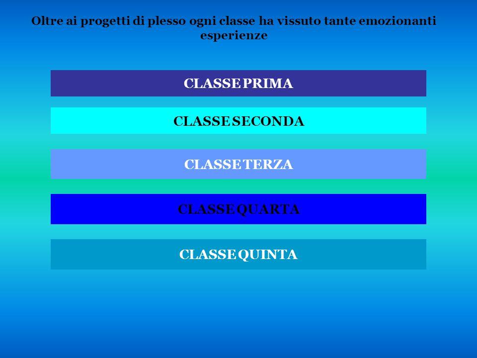 Oltre ai progetti di plesso ogni classe ha vissuto tante emozionanti esperienze CLASSE PRIMA CLASSE SECONDA CLASSE TERZA CLASSE QUARTA CLASSE QUINTA