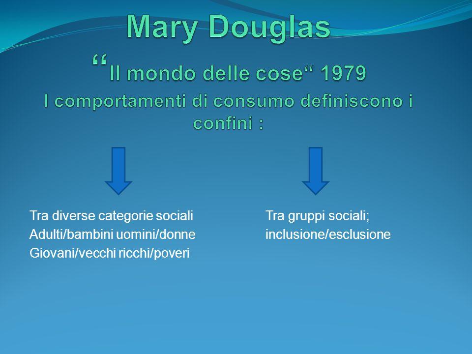 Tra diverse categorie socialiTra gruppi sociali; Adulti/bambini uomini/donneinclusione/esclusione Giovani/vecchi ricchi/poveri