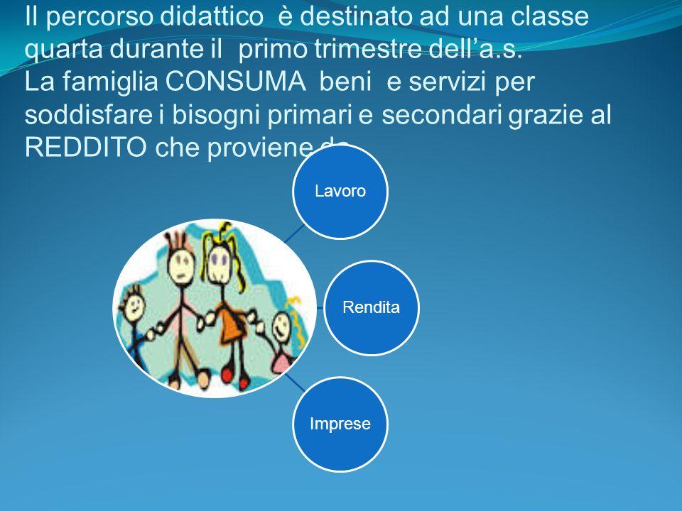 Il percorso didattico è destinato ad una classe quarta durante il primo trimestre della.s. La famiglia CONSUMA beni e servizi per soddisfare i bisogni