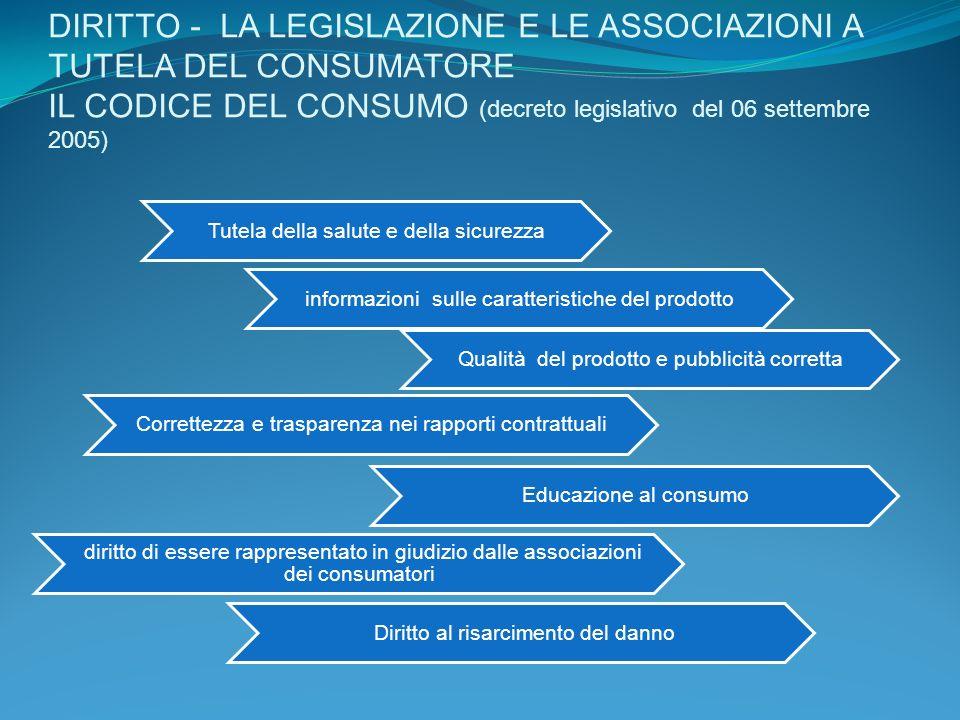 DIRITTO - LA LEGISLAZIONE E LE ASSOCIAZIONI A TUTELA DEL CONSUMATORE IL CODICE DEL CONSUMO (decreto legislativo del 06 settembre 2005) Tutela della sa