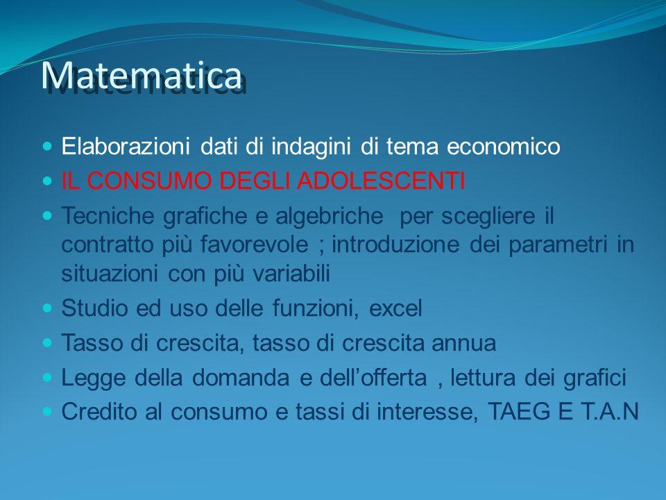 Matematica Elaborazioni dati di indagini di tema economico IL CONSUMO DEGLI ADOLESCENTI Tecniche grafiche e algebriche per scegliere il contratto più