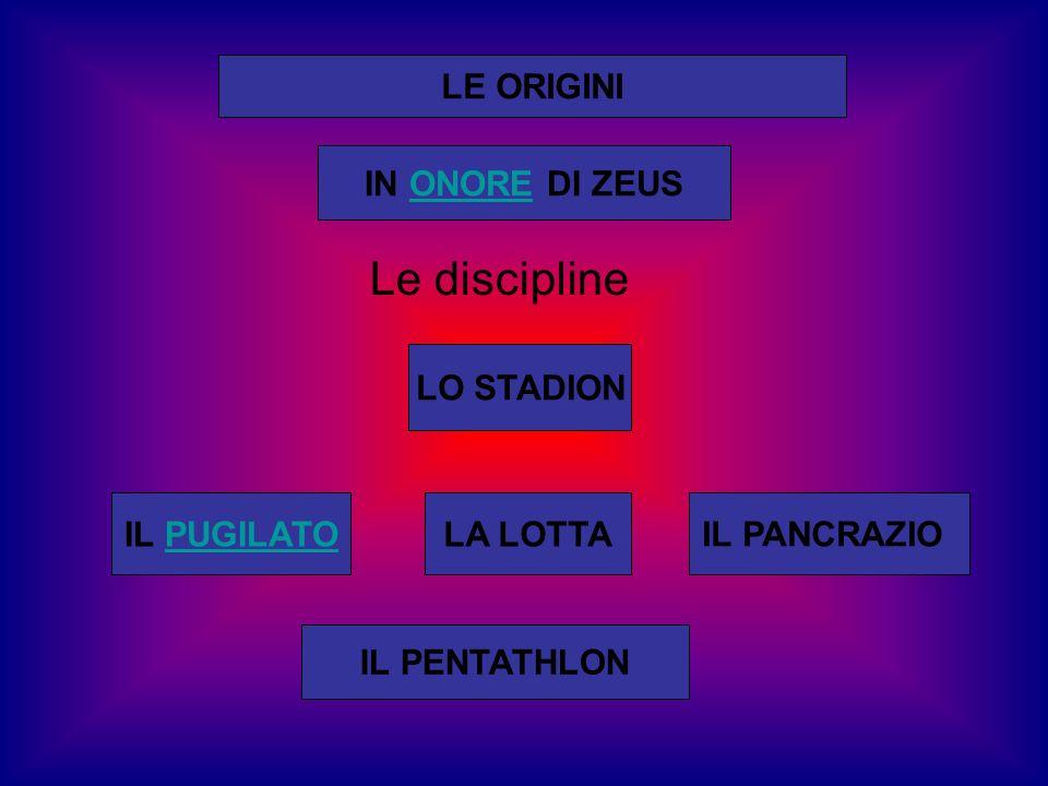 LE ORIGINI LO STADION IL PUGILATOLA LOTTA IL PANCRAZIO IL PENTATHLON Le discipline IN ONORE DI ZEUS