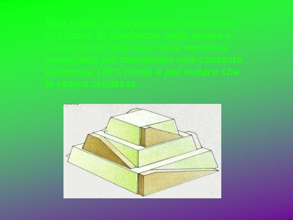 Man mano che la piramide aumentava in altezza, la lunghezza della rampa e la larghezza della sua base venivano aumentate per mantenere una costante pendenza (10% circa) e per evitare che la rampa crollasse