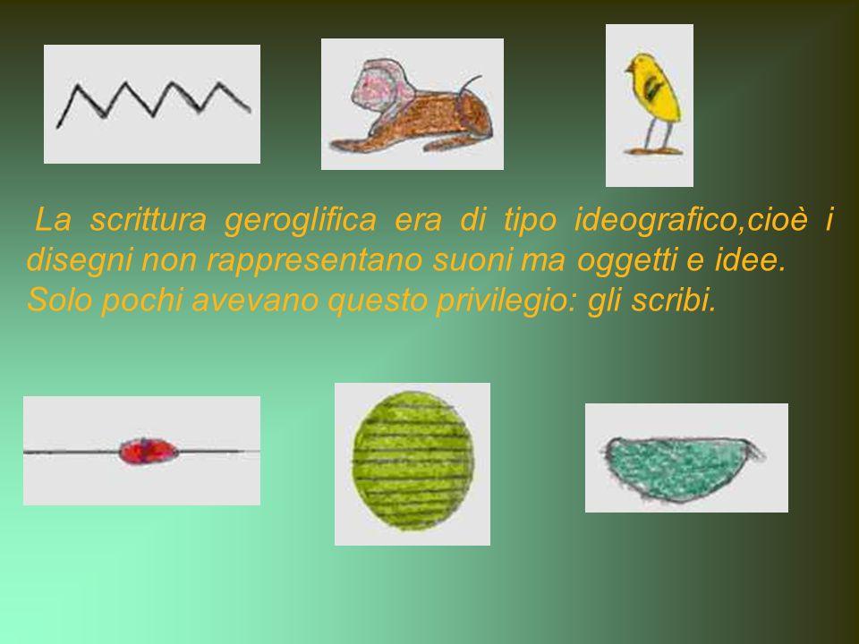 La scrittura geroglifica era di tipo ideografico,cioè i disegni non rappresentano suoni ma oggetti e idee. Solo pochi avevano questo privilegio: gli s