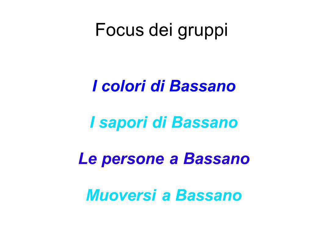 Focus dei gruppi I colori di Bassano I sapori di Bassano Le persone a Bassano Muoversi a Bassano